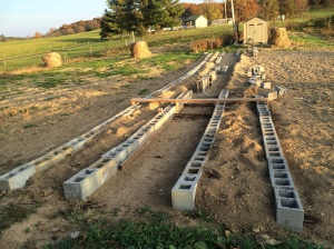 Permanent raised beds